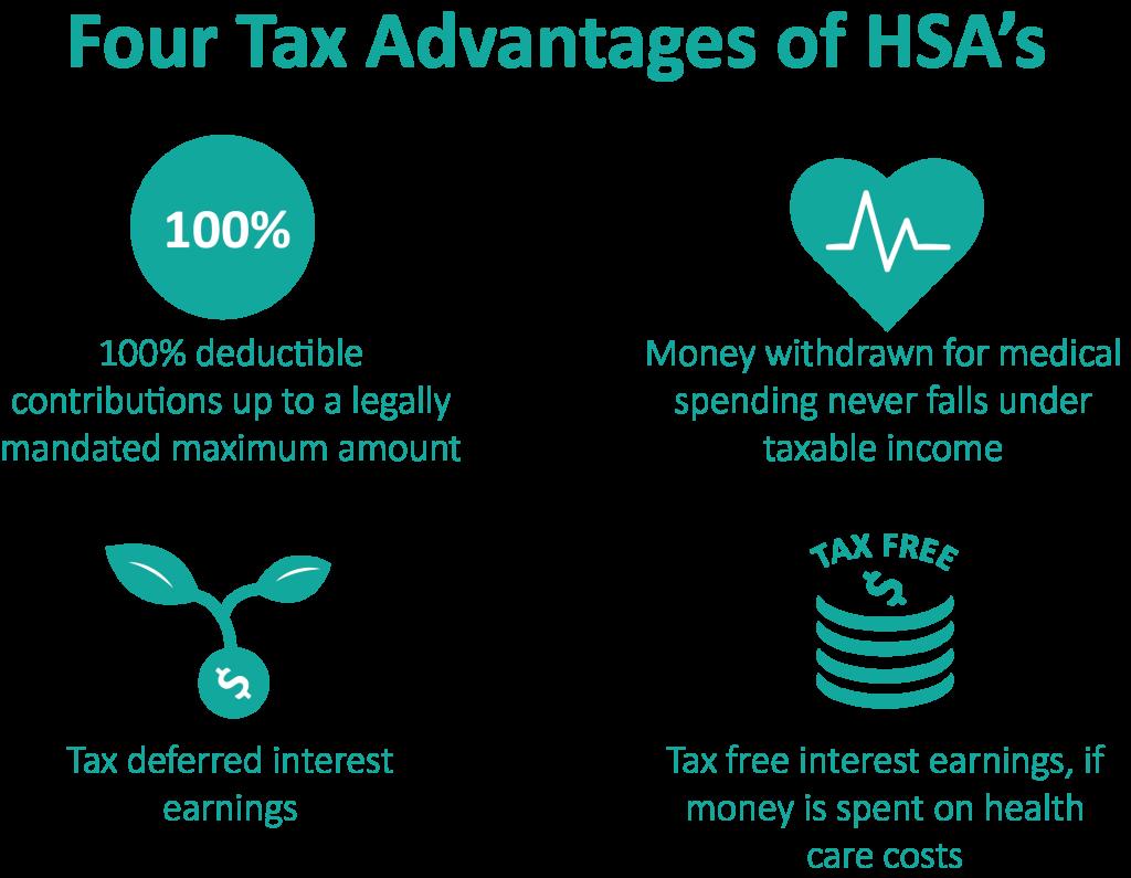 The Benefits of Health Savings Accounts (HSA's) - FBS
