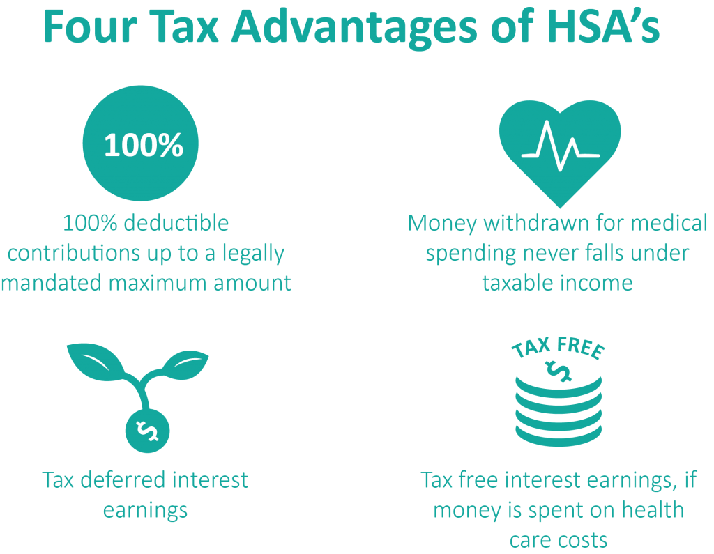 4 Tax Benefits of Health Savings Accounts (HSA's)