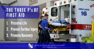 THREE PS OF FIRST AID