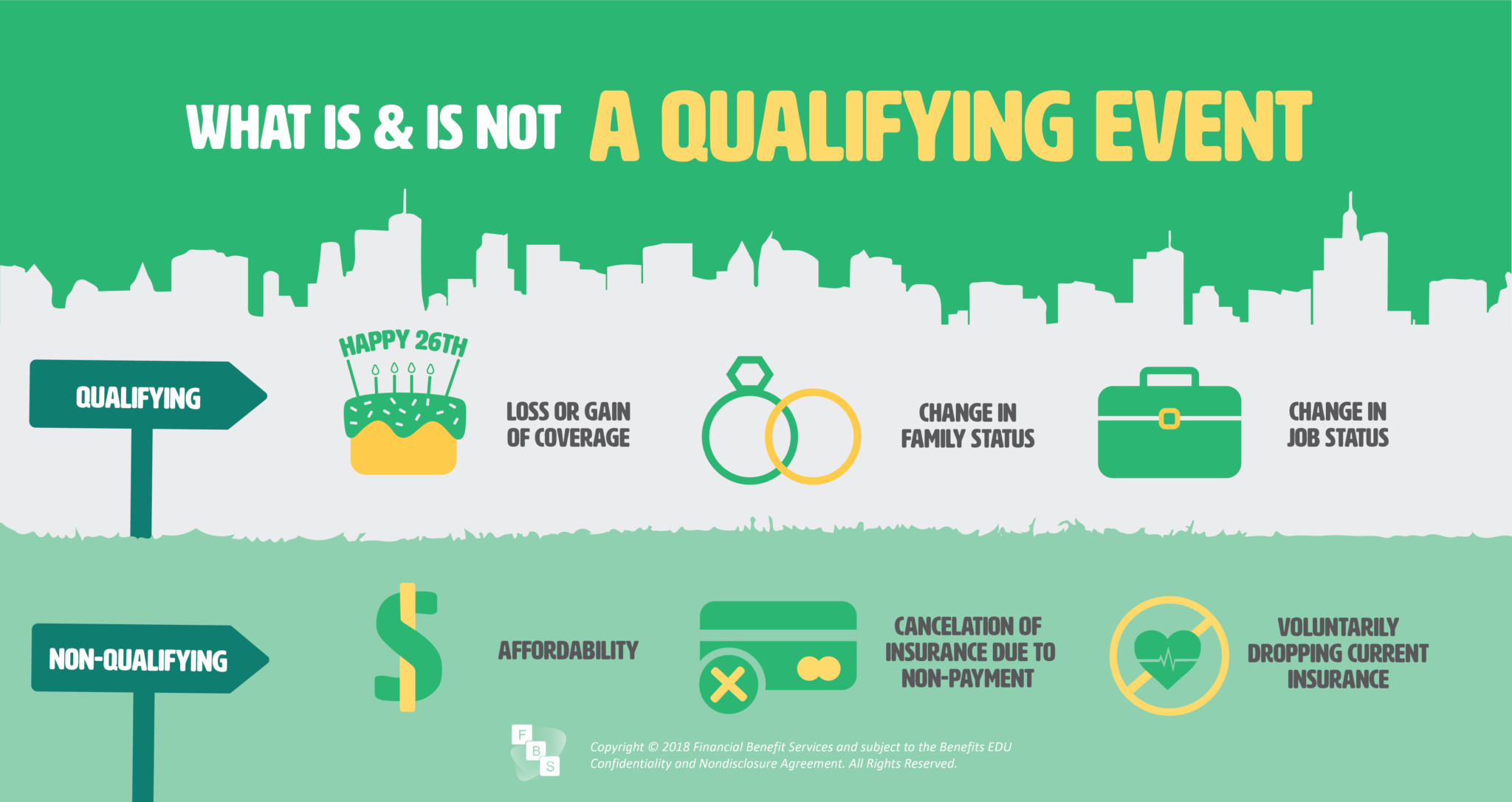 Benefits A Z Qualifying Life Event Financial Benefit Services